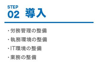 STEP02:導入